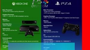 PS4-vs-Xbox-One-_