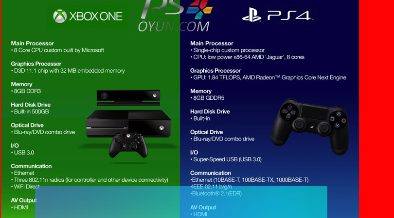 PS4-vs-Xbox-One-_